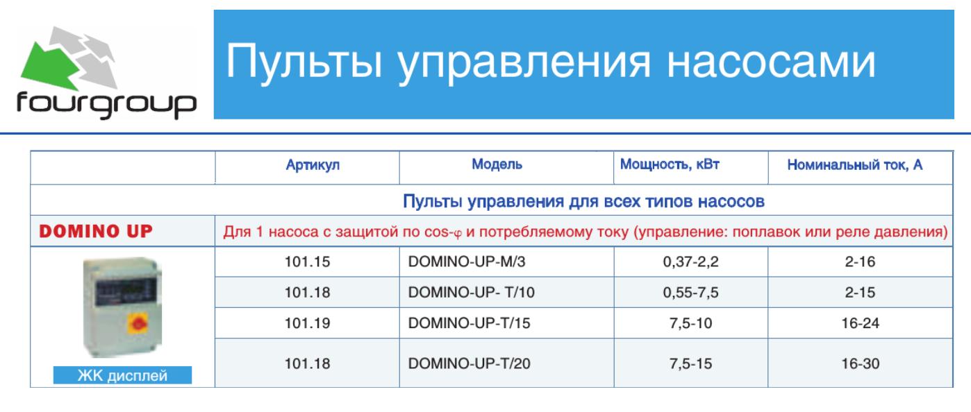 Domino UP..