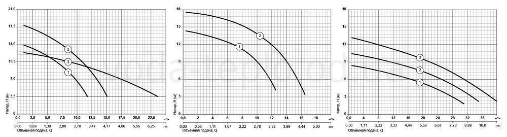 Grafic_GPD (1)